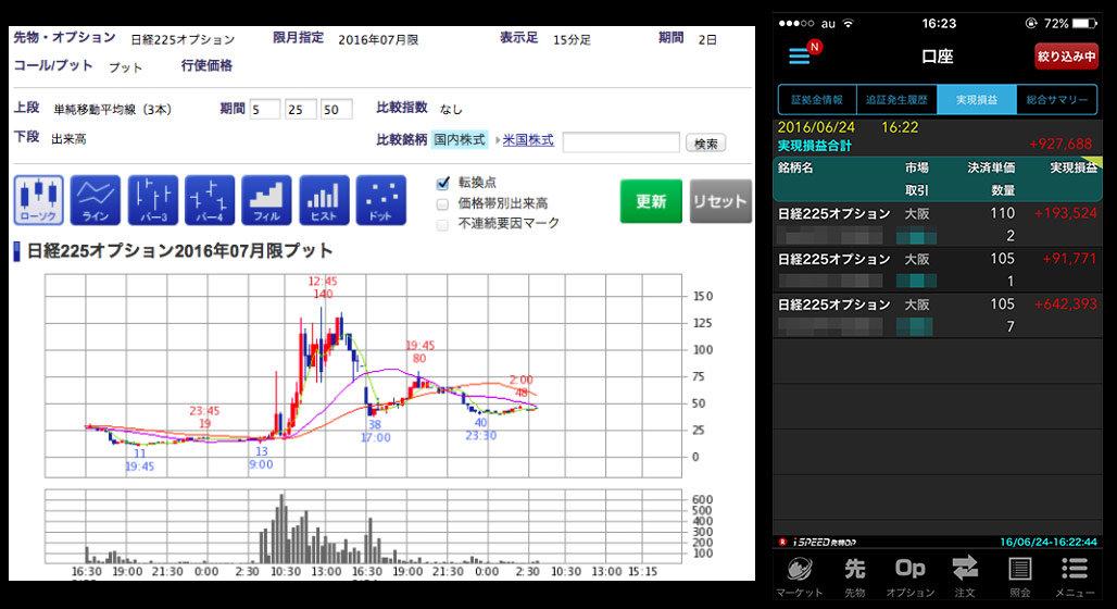 日経225オプション 取引画面