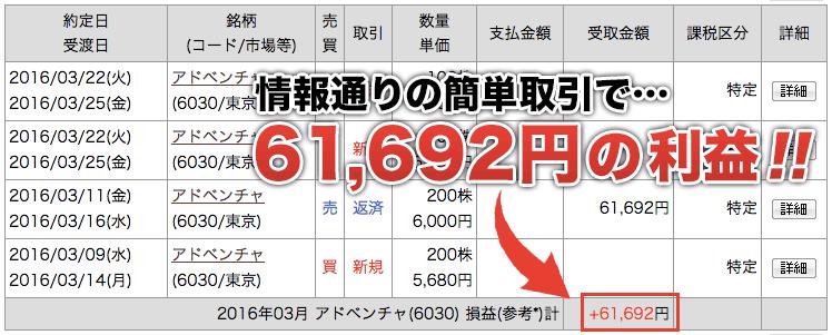 アドベンチャー 61692円の利益